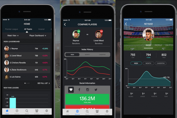 Real-Time Data Used to Calculate the Brand Power of Athletes