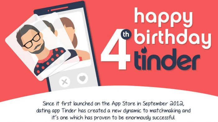 Infographic: Happy 4th Birthday Tinder!