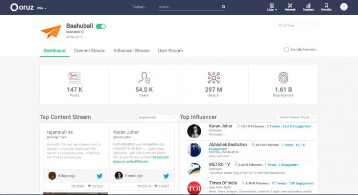 Qoruz Launches Social Media Campaign Tracker to Help Brands Measure Earned Media Performance