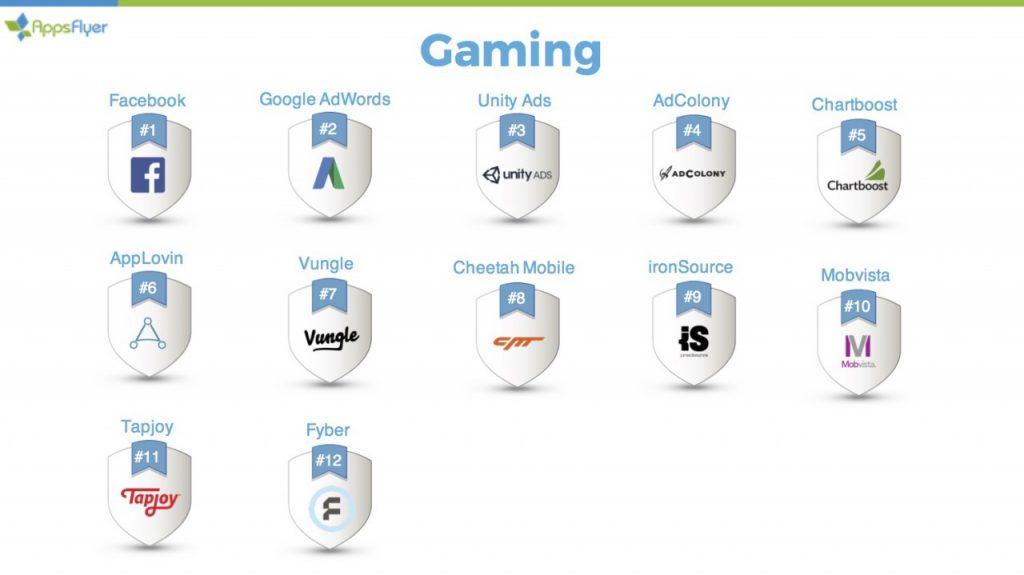 Image Result For Gaming Benchmarka