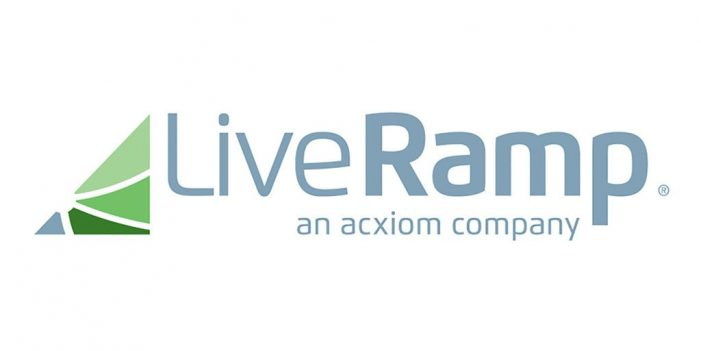LiveRamp now available to Publishers