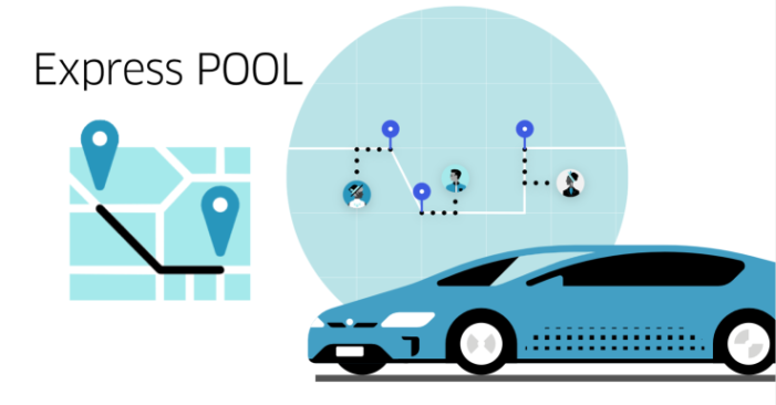 Uber officially launches 'Uber Express Pool' in select cities