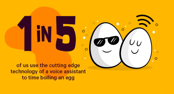 One in Five use Alexa to boil an egg, according to Code Computerlove report