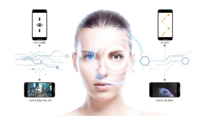 VisualCamp unveils mobile eye-tracking technology at MWC Shanghai 2018
