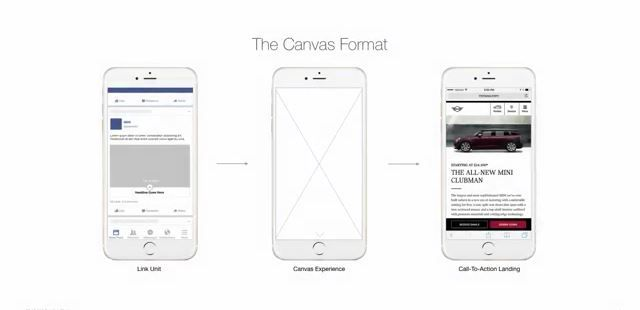 Facebook launches full screen vertical Canvas ads to boost mobile creativity