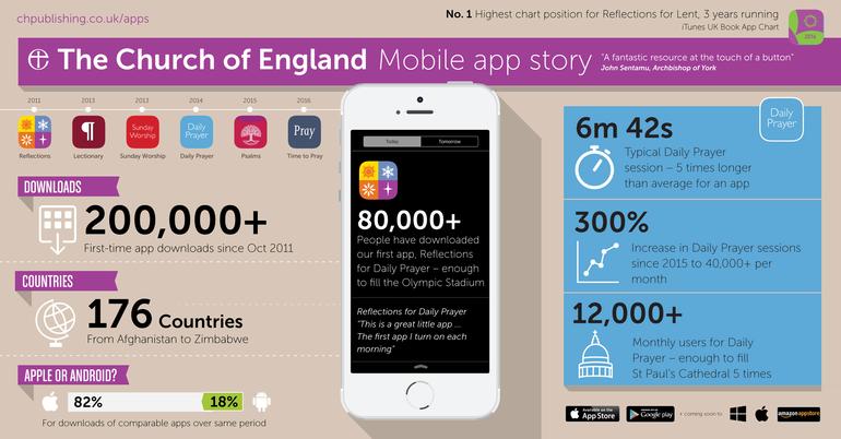 app-infographic_galleryfull