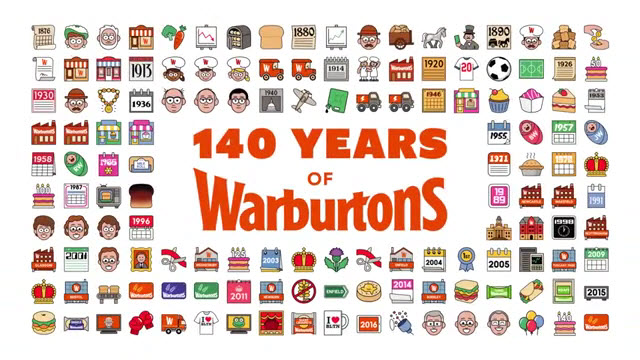 Warburtons Celebrates 140 Years in 140 Emojis