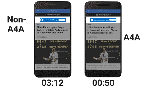 Google speeds up mobile adverts with 'Amp For Ads'