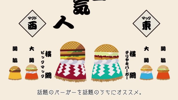 McDonald's Japan Combines Consumer Micro-Moments with the Weather