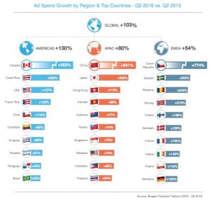 mobile-ad-tends-global-branding-in-asia-1