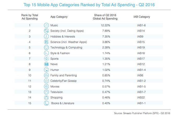 mobile-ad-tends-global-branding-in-asia-2