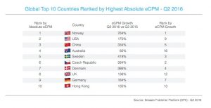 mobile-ad-tends-global-branding-in-asia-3