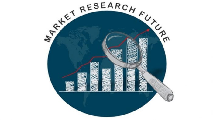 Programmatic Advertising Market Registers a Momentous Growth of USD 150 Billion By 2023 at 22% CAGR