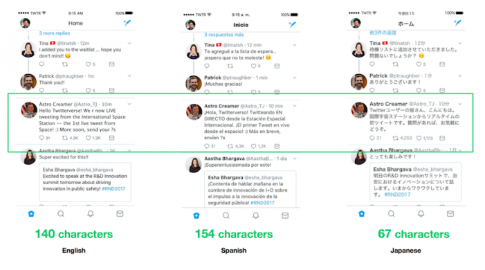 Twitter to Test Doubling Tweet Length to 280 Characters