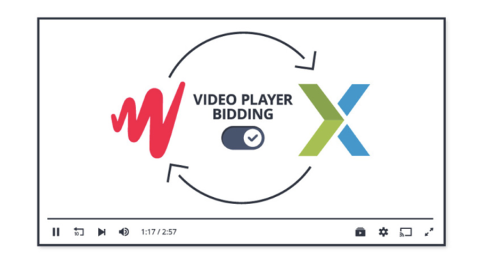 JW Player and SpotX ink video header bidding agreement