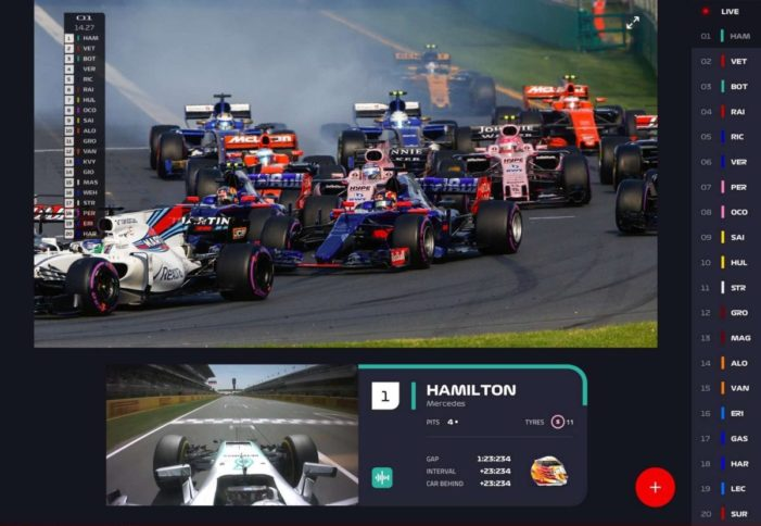 Formula One goes OTT with F1 TV international streaming service