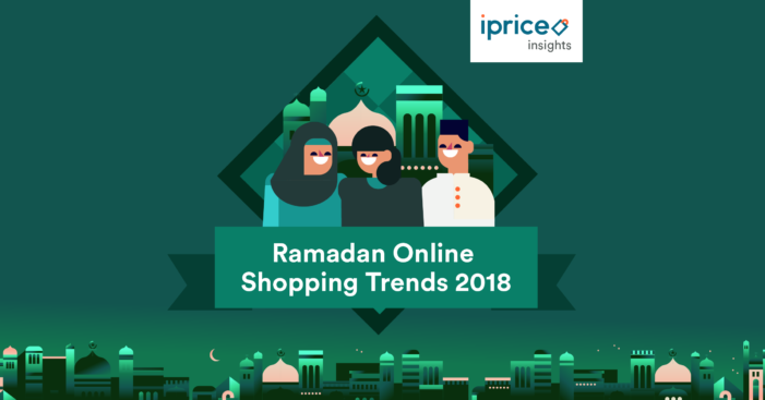 iPrice Group analyses the increased online shopping consumption during the month of Ramadan