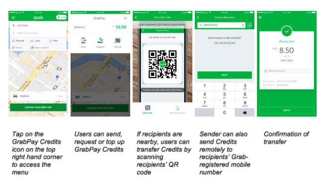 Grab and Ping An Good Doctor will team to create online healthcare services for Southeast Asia