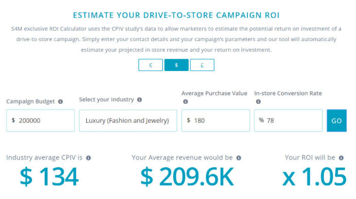 S4M launches the first online drive-to-store ROI calculator