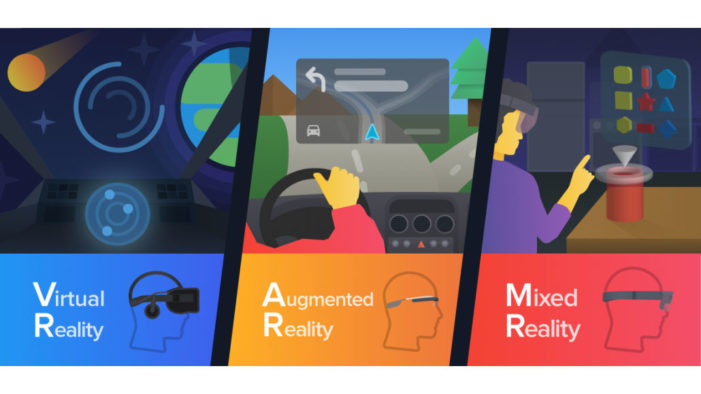 Periscope by McKinsey study finds enthusiasm for multichannel, AR and VR
