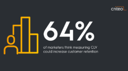 Use of CLV metric grows 33% year-on-year, but data skills gap holds back further adoption