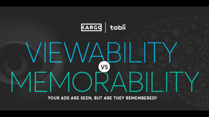 Instagram has one of the highest levels of ad effectiveness, according to Kargo and Tobii Pro Insight