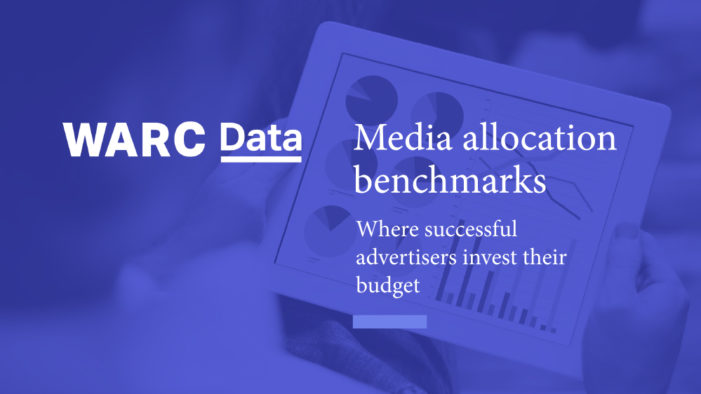 Successful brands spend 82% of their budgets on TV and digital channels combined, says WARC